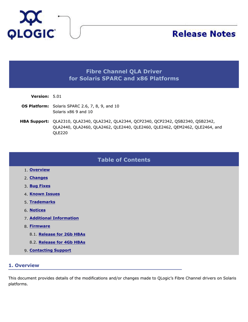 Fibre Channel QLA Driver for Solaris SPARC and x86