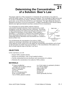 Determining the Concentration of a Solution: Beer`s Law
