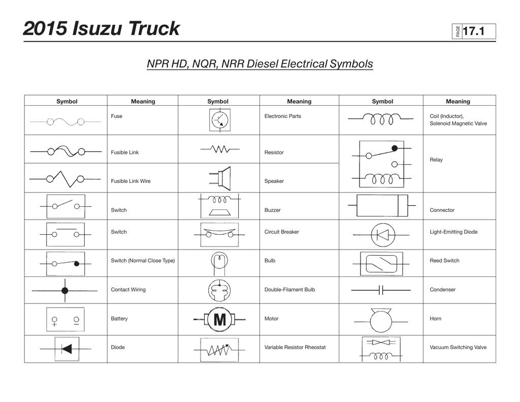 Npr Hd Nqr Nrr Diesel Electrical Isuzu Transmission Wiring Diagram