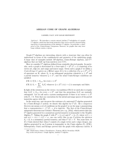 ABELIAN CORE OF GRAPH ALGEBRAS Graph C*