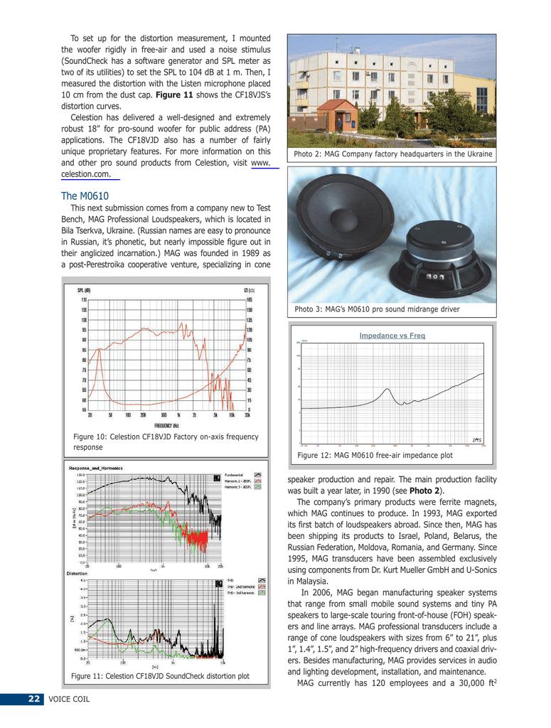 The M0610 Soundman Celestion Wiring Diagrams