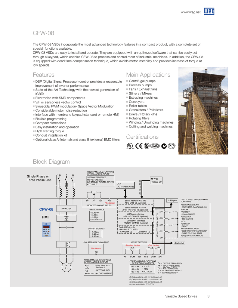Weg Cfw 08 Wiring Diagram Free Download Campbell Hausfeld Compressor Variable Speed Drive Catalogue