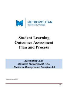 Student Learning Outcomes Assessment Plan and Process