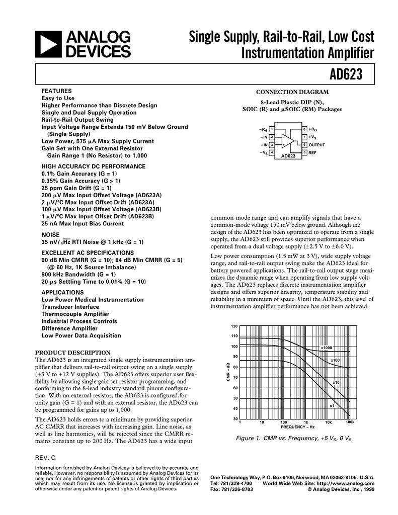 AD623 Data Sheet