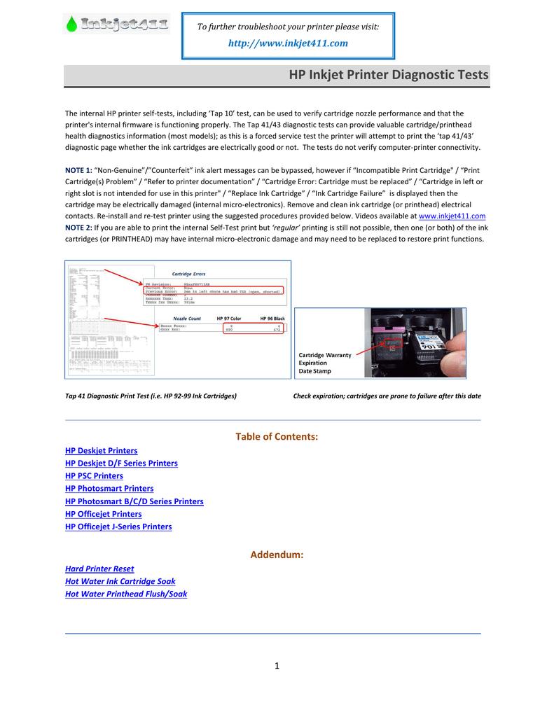 HP Inkjet Printer Diagnostic Tests