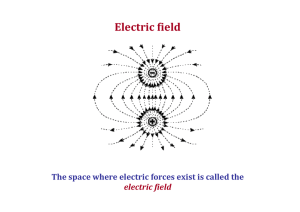 03 Electric field