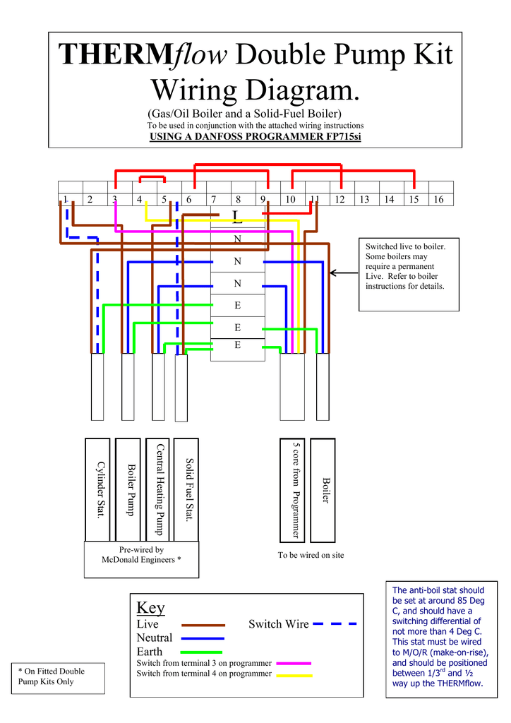 Thermflow Double Pump Kit Wiring Diagram