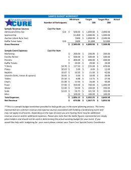 starter budget worksheet for college students