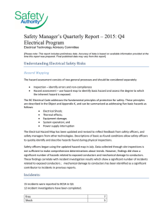 Safety Manager`s Quarterly Report – 2015: Q4 Electrical Program