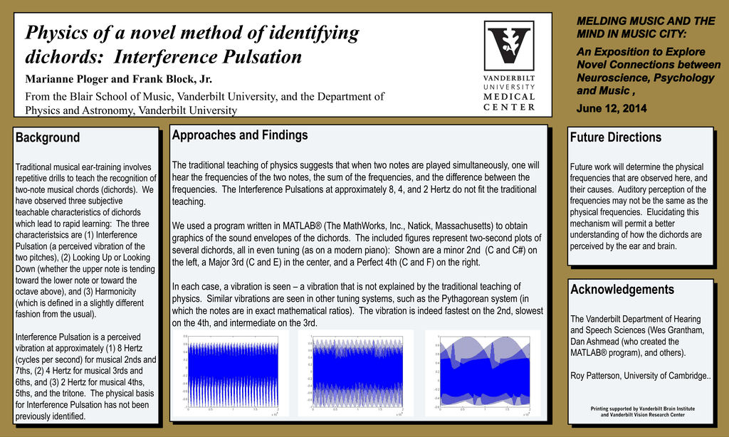 Physics Of A Novel Method Of Identifying Dichords