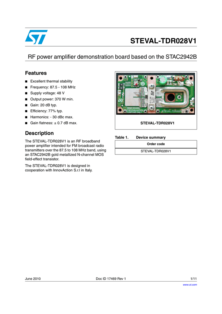 RF power amplifier demonstration board based on the