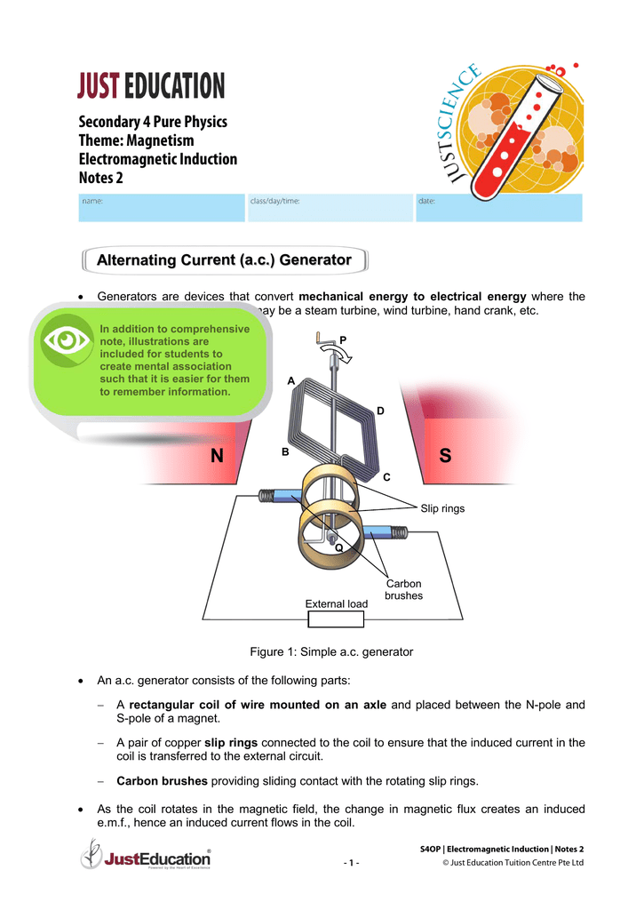 Secondary 4 Pure Physics Theme: Magnetism Electromagnetic
