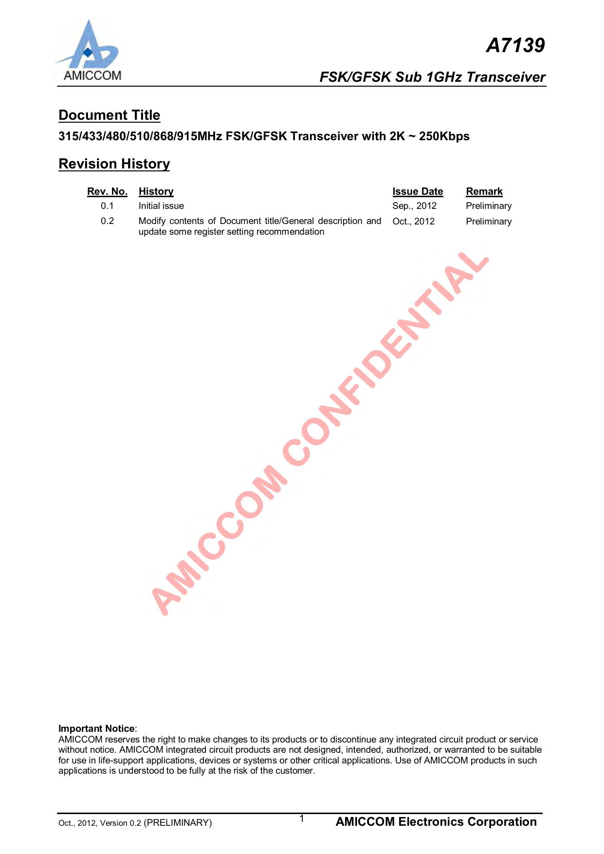 FSK/GFSK Sub 1GHz Transceiver Document Title Revision History