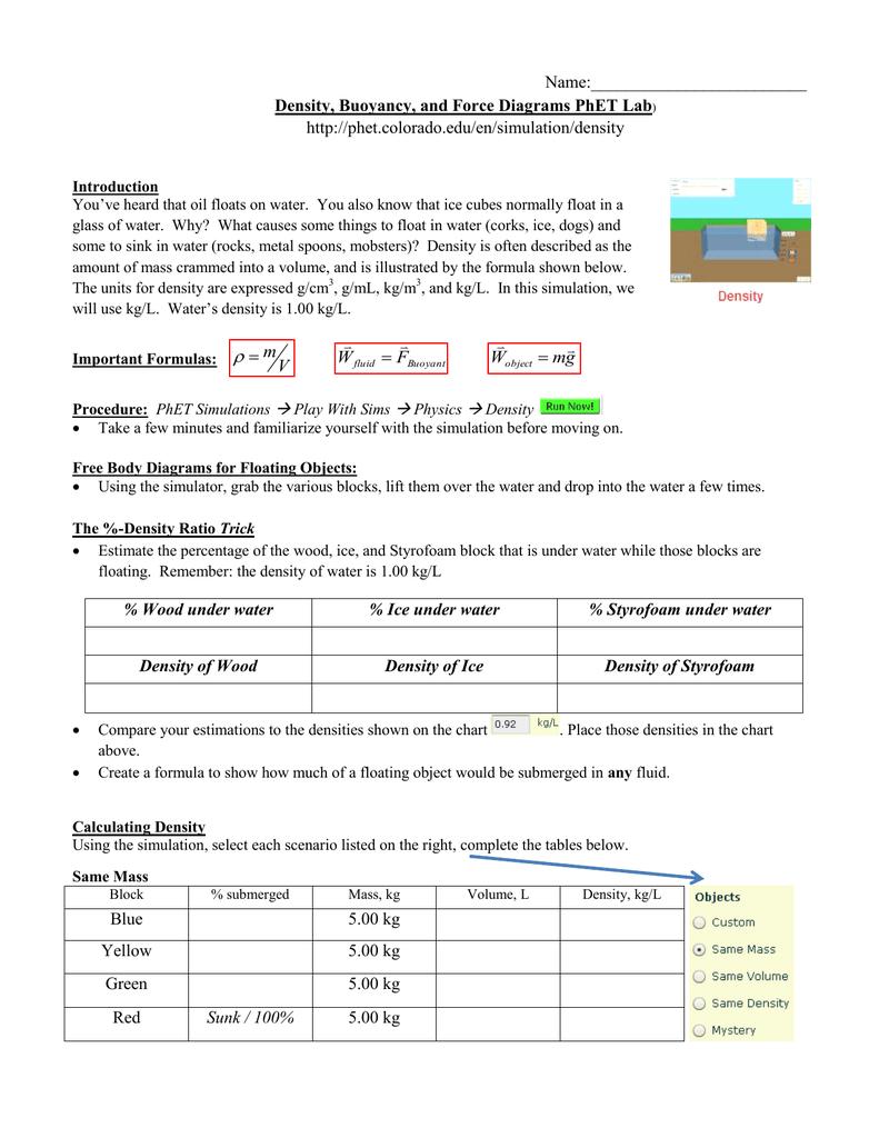 Name  Density  Buoyancy  And Force Diagrams Phet Lab