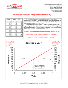 TA Series Dual Output Temperature Sensitivity Degrees C vs. F