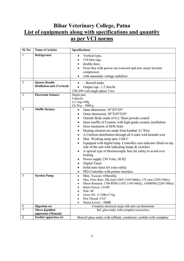 Bihar Veterinary College, Patna List of equipments along with