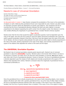 Newton`s Law of Universal Gravitation