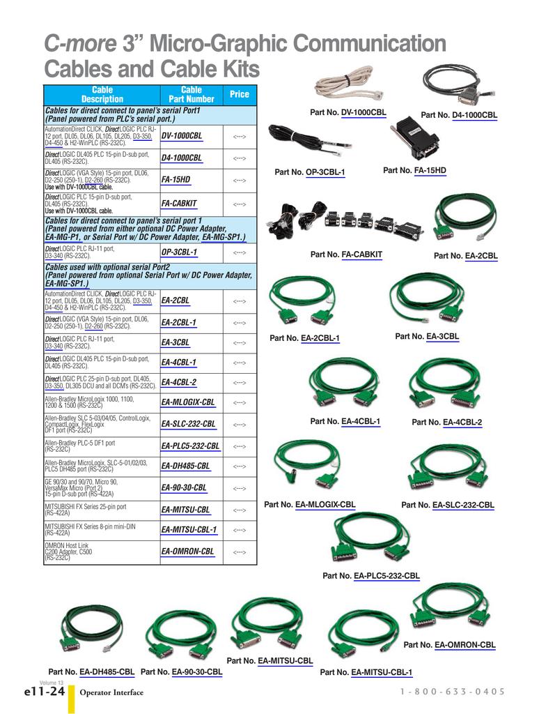 018591081_1 36e0576d2a0733d8b0ea4c827f4fa7da c more micro graphic cables  at soozxer.org