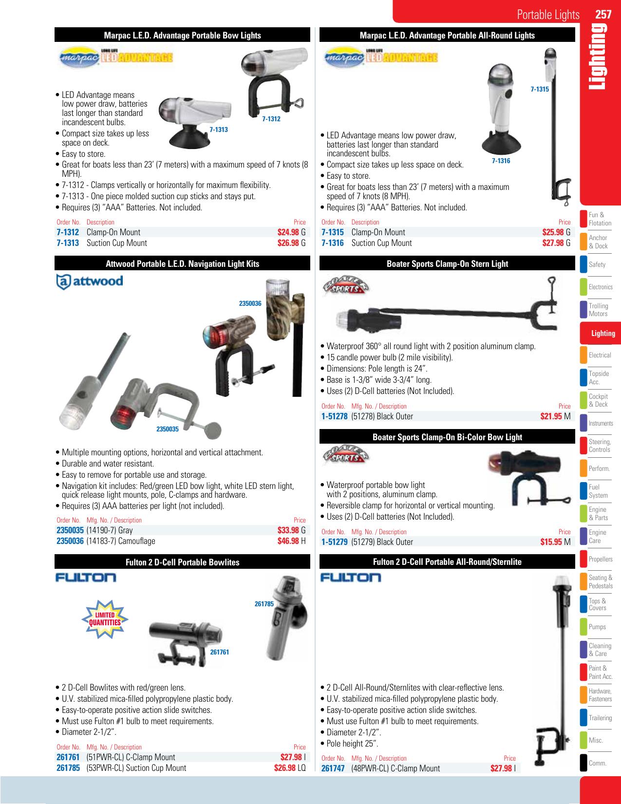 Security Lights 6//1 Watt 50 Watt Replacement Lamp Only Lumateq LED Landscape