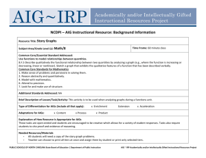 NCDPI – AIG Instructional Resource - NCAIGIRP