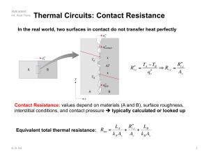 Thermal Circuits: Contact Resistance
