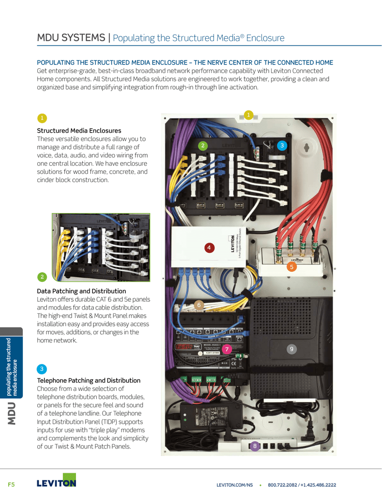 Leviton Structured Wiring Systems Trusted Schematics Diagram Panel Mdu Populating The Media Enclosure Telephone Jack