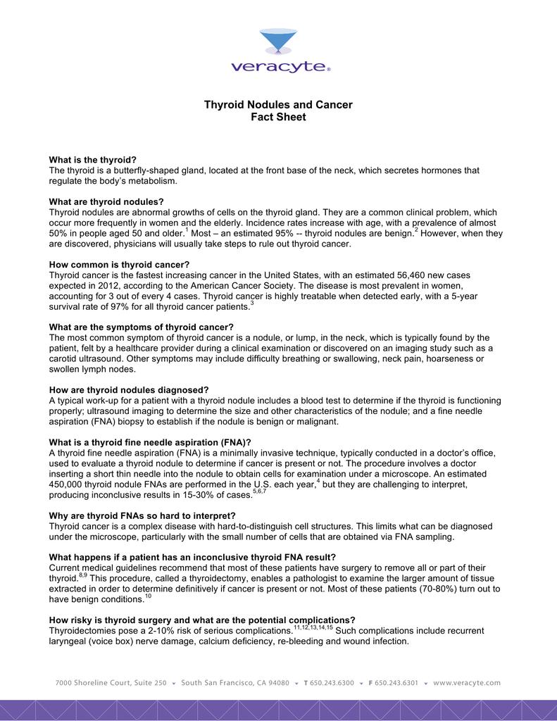 Thyroid Nodules And Cancer Fact Sheet