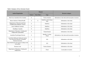 Table 4. Summary of Grey Literature Search Author/Organisation
