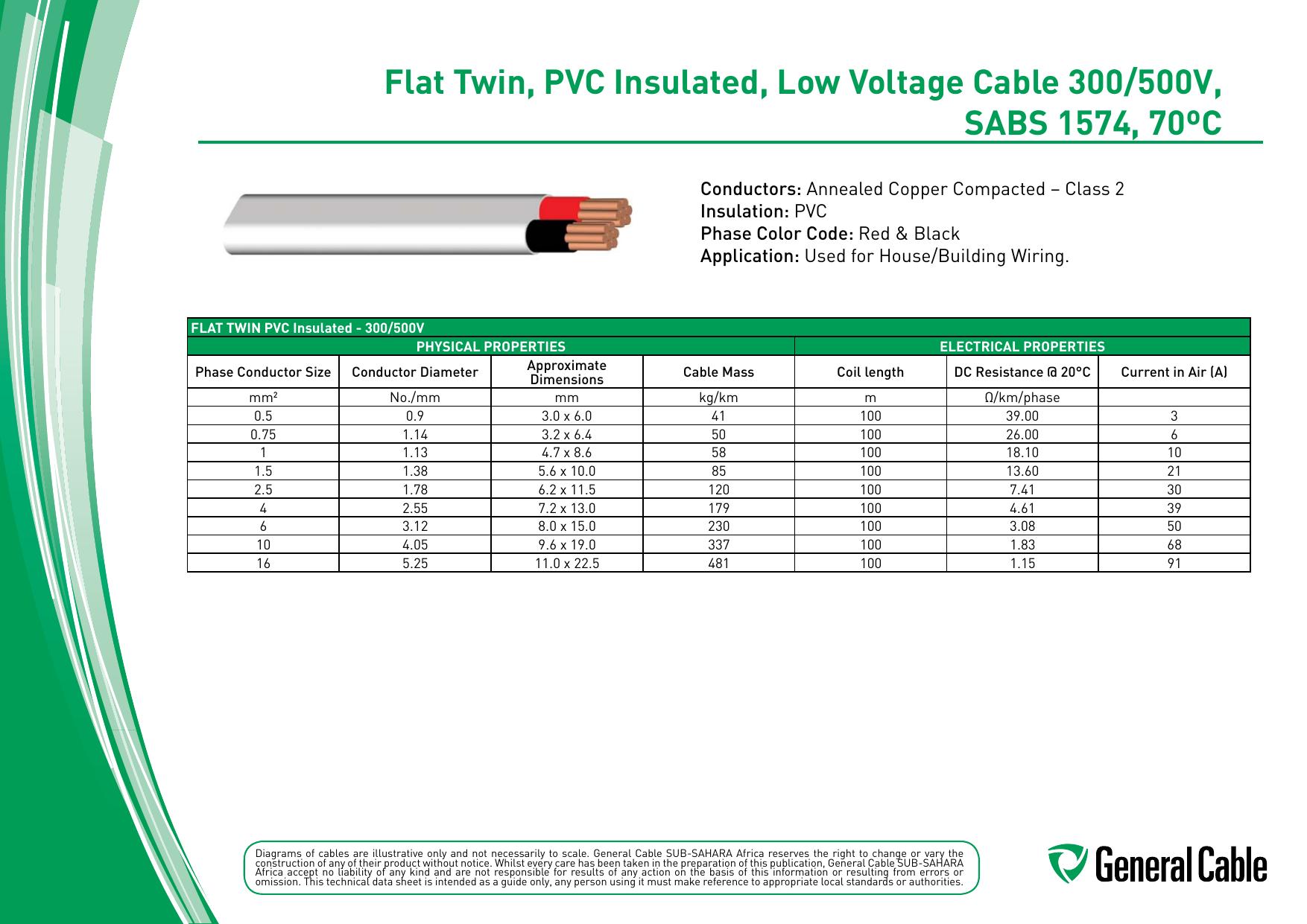 Enjoyable Low Voltage Wiring Code Box Wiring Diagram Wiring Cloud Hisonuggs Outletorg