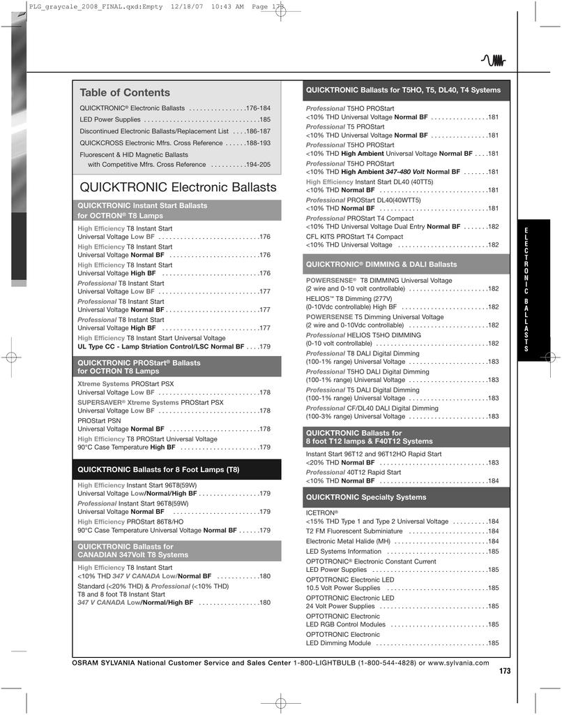 QUICKTRONIC Electronic Ballasts on pinout diagrams, smart car diagrams, lighting diagrams, troubleshooting diagrams, internet of things diagrams, switch diagrams, gmc fuse box diagrams, led circuit diagrams, transformer diagrams, motor diagrams, engine diagrams, electronic circuit diagrams, electrical diagrams, sincgars radio configurations diagrams, hvac diagrams, series and parallel circuits diagrams, honda motorcycle repair diagrams, friendship bracelet diagrams, battery diagrams,