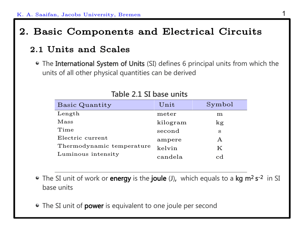 2 Basic Components And Electrical Circuits