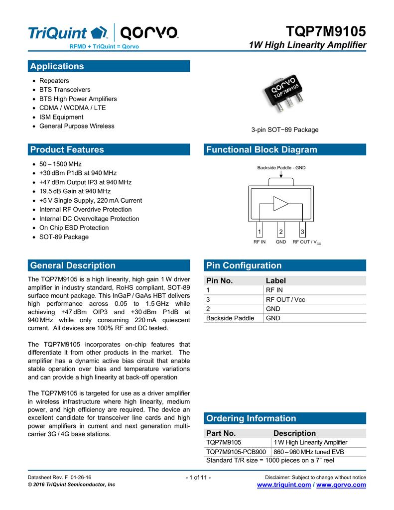 Datasheet Template