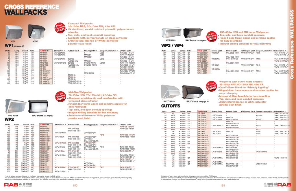 Lithonia TWA100M-120L//LP 100W MH Wall Pack