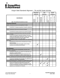 Oregon State Standards Alignment -- 7th and 8th Grade Activities