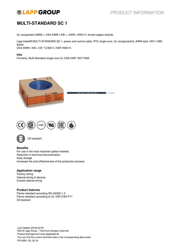 Niedlich Kabel Amp Chart Für Stranded Zeitgenössisch - Die Besten ...