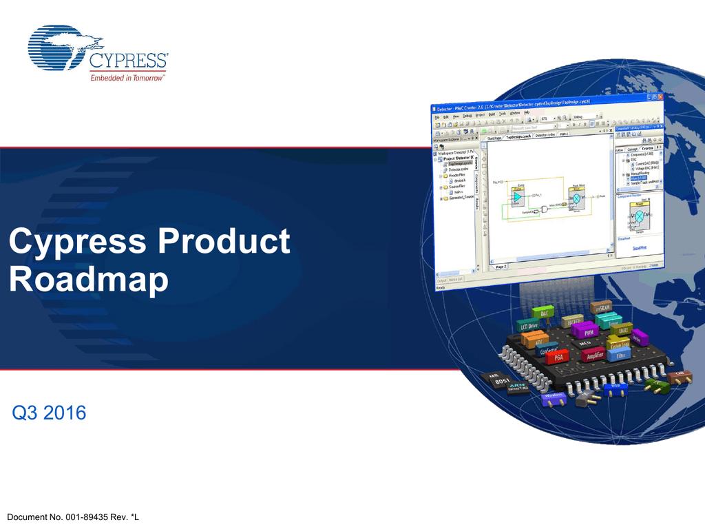 PSoC® Roadmap - Cypress Semiconductor