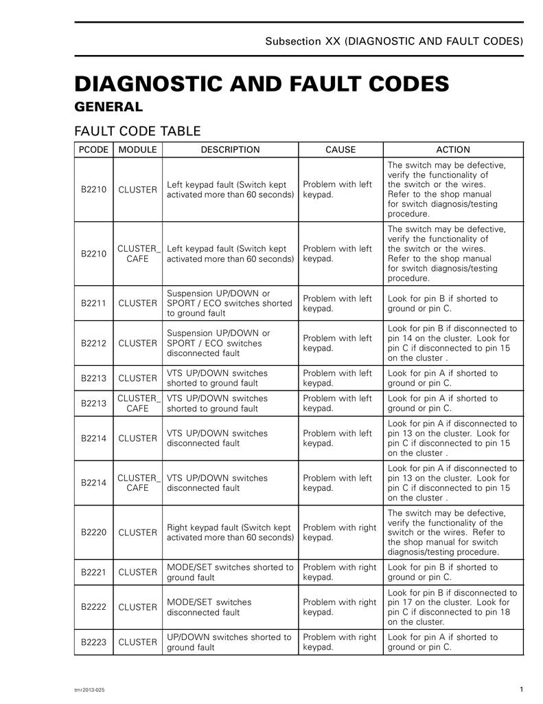 2014 Sea-Doo SPARK DTC Table