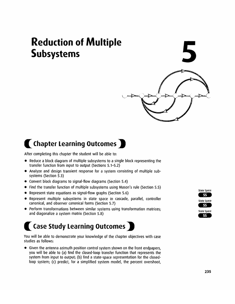 reduction of multiple subsystems 5 ^chapter learning outcomes^ after  completing this chapter the student will be able to: • reduce a block  diagram of