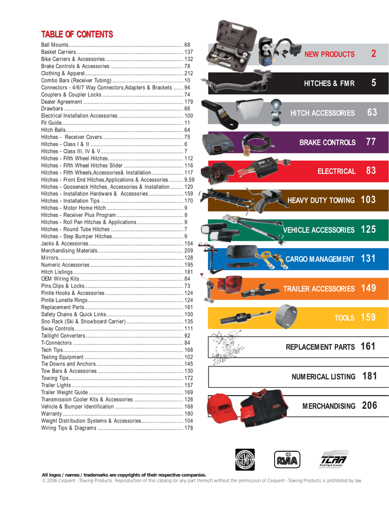Table Of Contents Truck Accessories Wiring Diagram Motor Honda Supra X 125