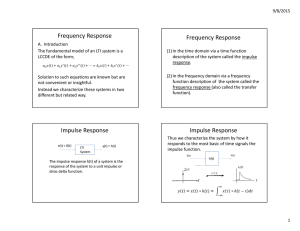 Frequency Response Frequency Response Impulse Response