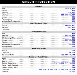 PDF File - Mouser Electronics