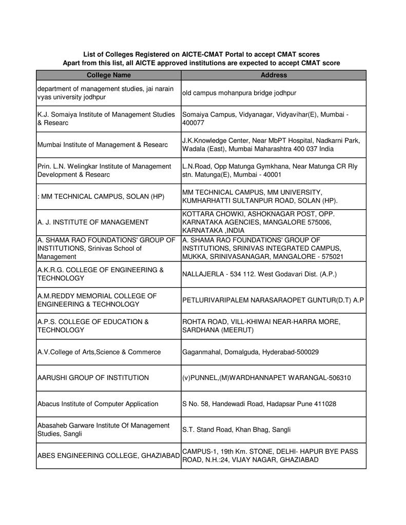College Name Address department of management studies, jai