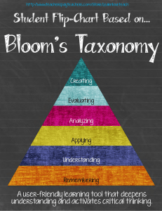 Blooms Taxonomy Flip Chart for Student Use