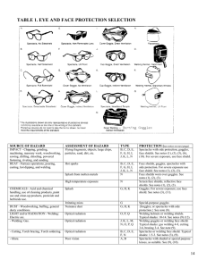 Personal Protective Equipment Manual Appendix A: Table 1