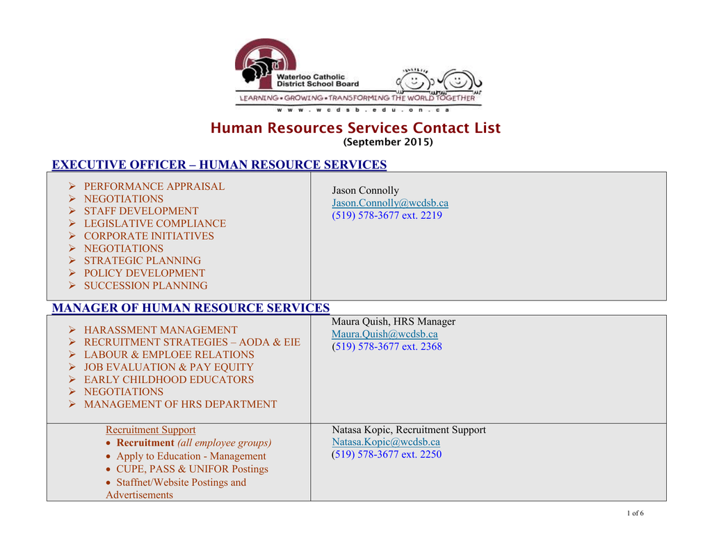 Human Resources Services Contact List