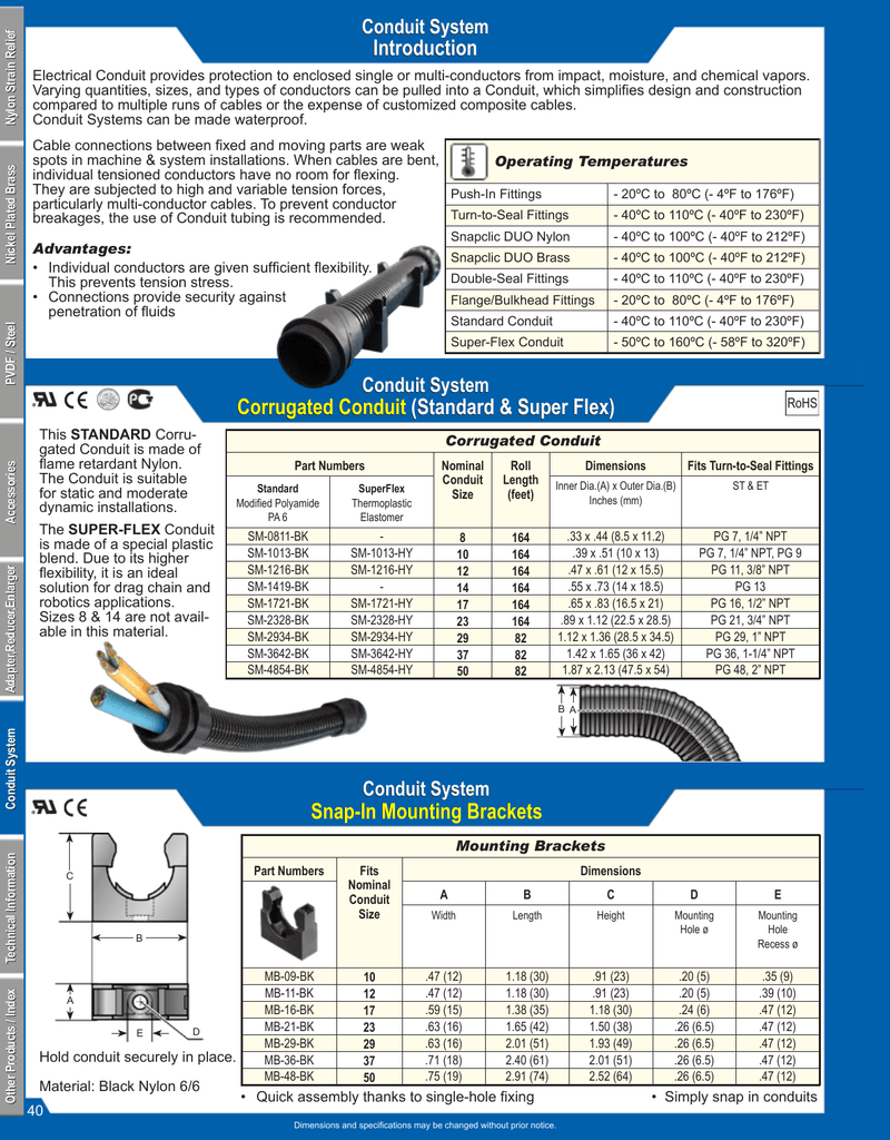 Sealcon Liquid Tight Strain Relief Fittings, Accessories and Conduit