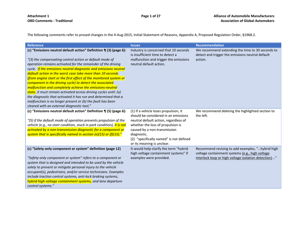 Alliance Of Automobile Manufacturers >> Attachment 1 Page 1 Of 27 Alliance Of Automobile Manufacturers