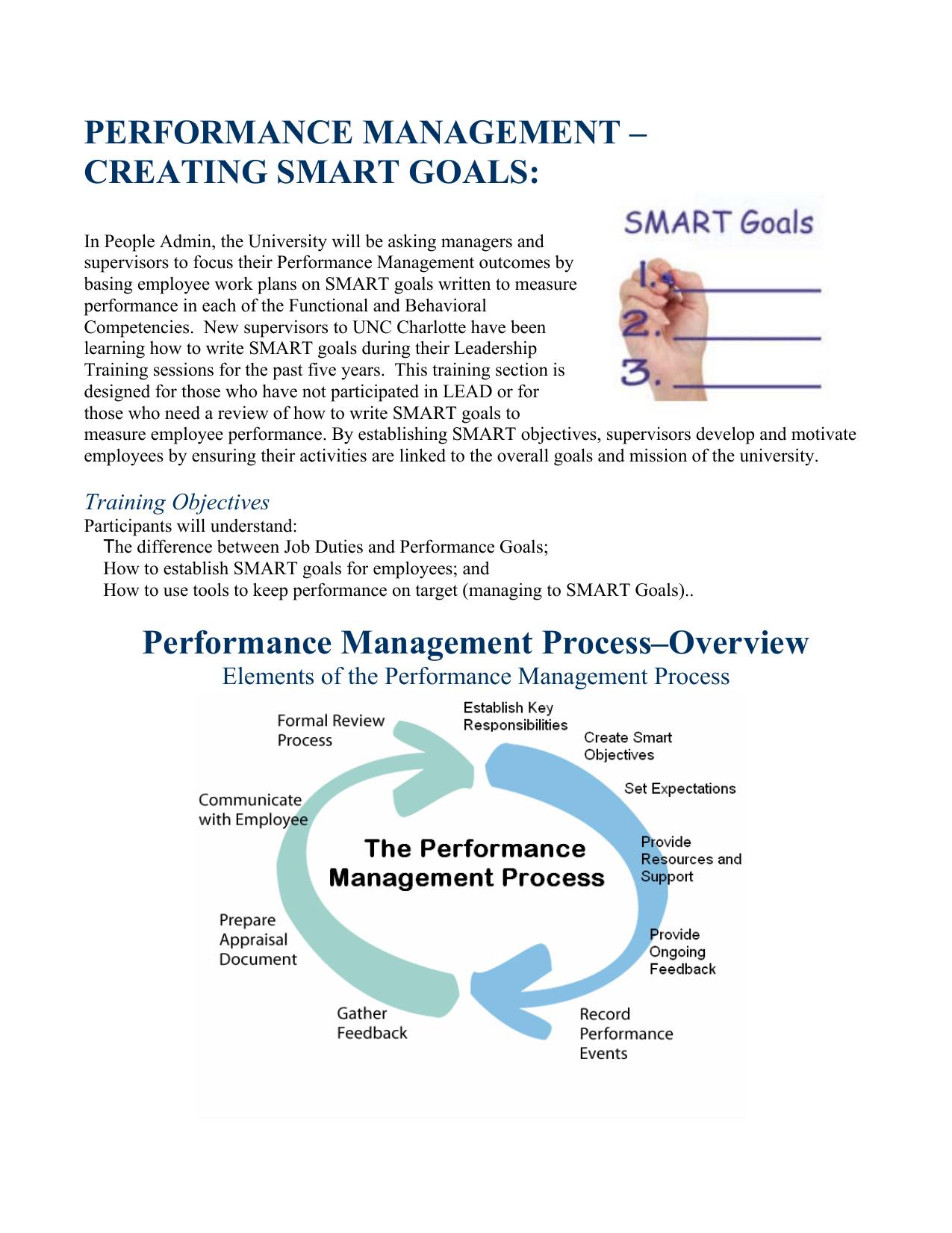 PERFORMANCE MANAGEMENT CREATING SMART GOALS