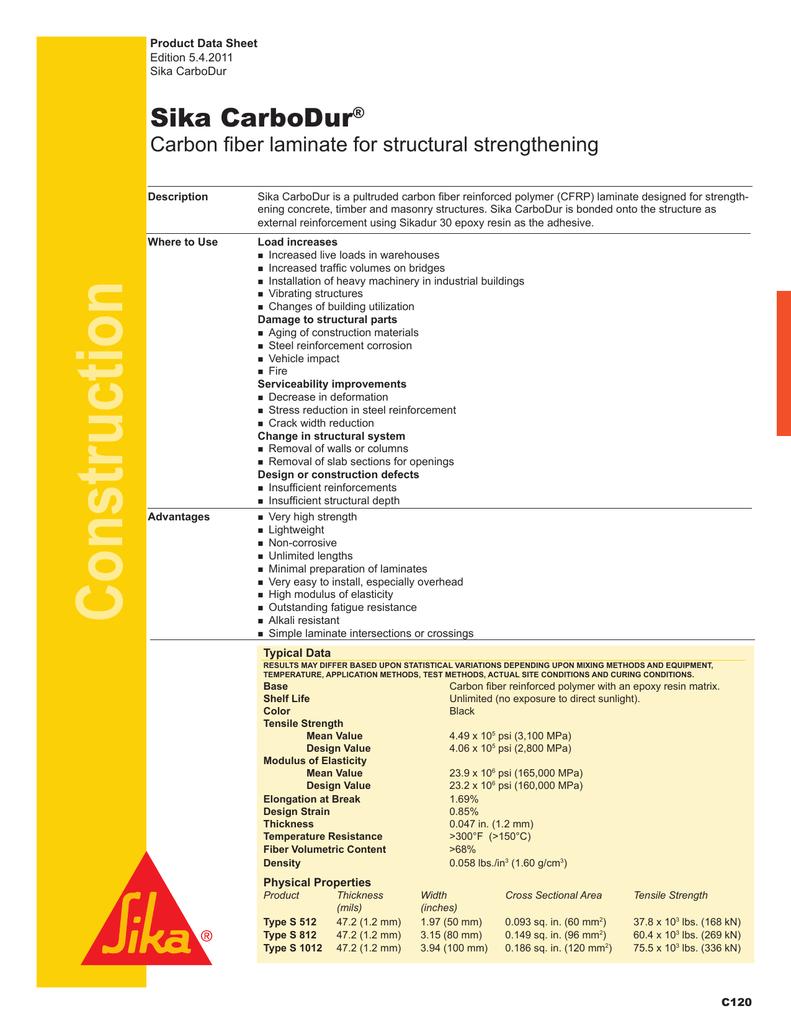 Sika CarboDur - Sika Corporation US