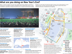 What are you doing on New Year`s Eve?